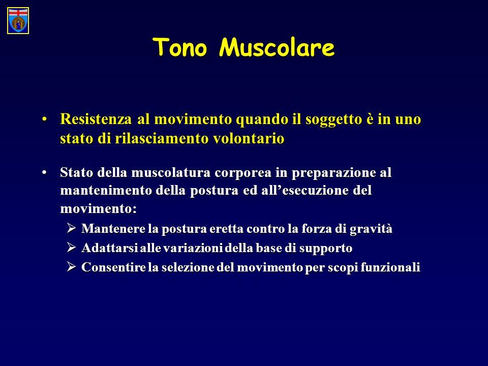 Tono Muscolare Resistenza al movimento quando il soggetto è in uno stato di rilasciamento volontario.