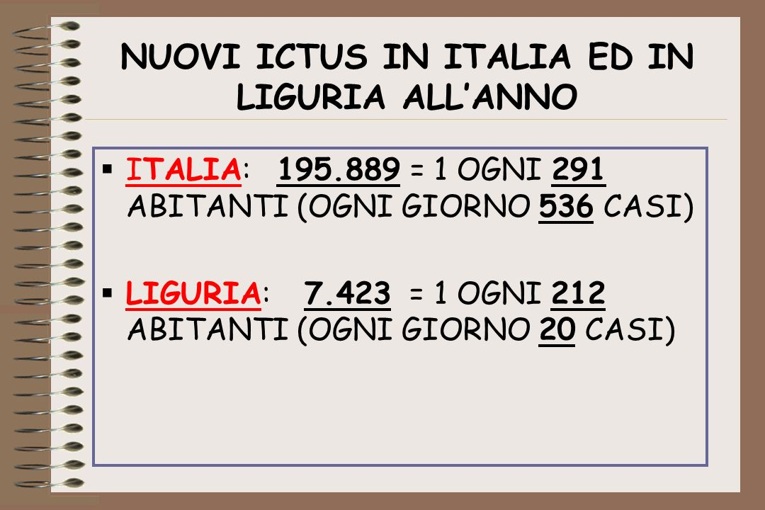 NUOVI ICTUS IN ITALIA ED IN LIGURIA ALL'ANNO
