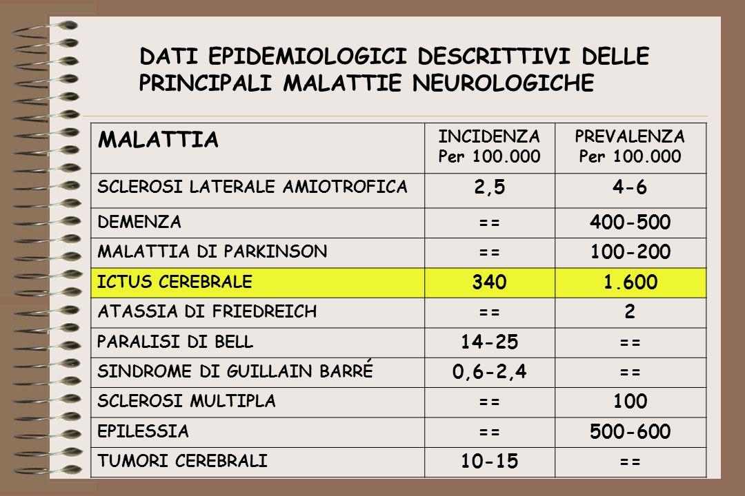 DATI EPIDEMIOLOGICI DESCRITTIVI DELLE PRINCIPALI MALATTIE NEUROLOGICHE