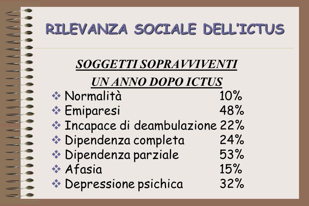 RILEVANZA SOCIALE DELL'ICTUS