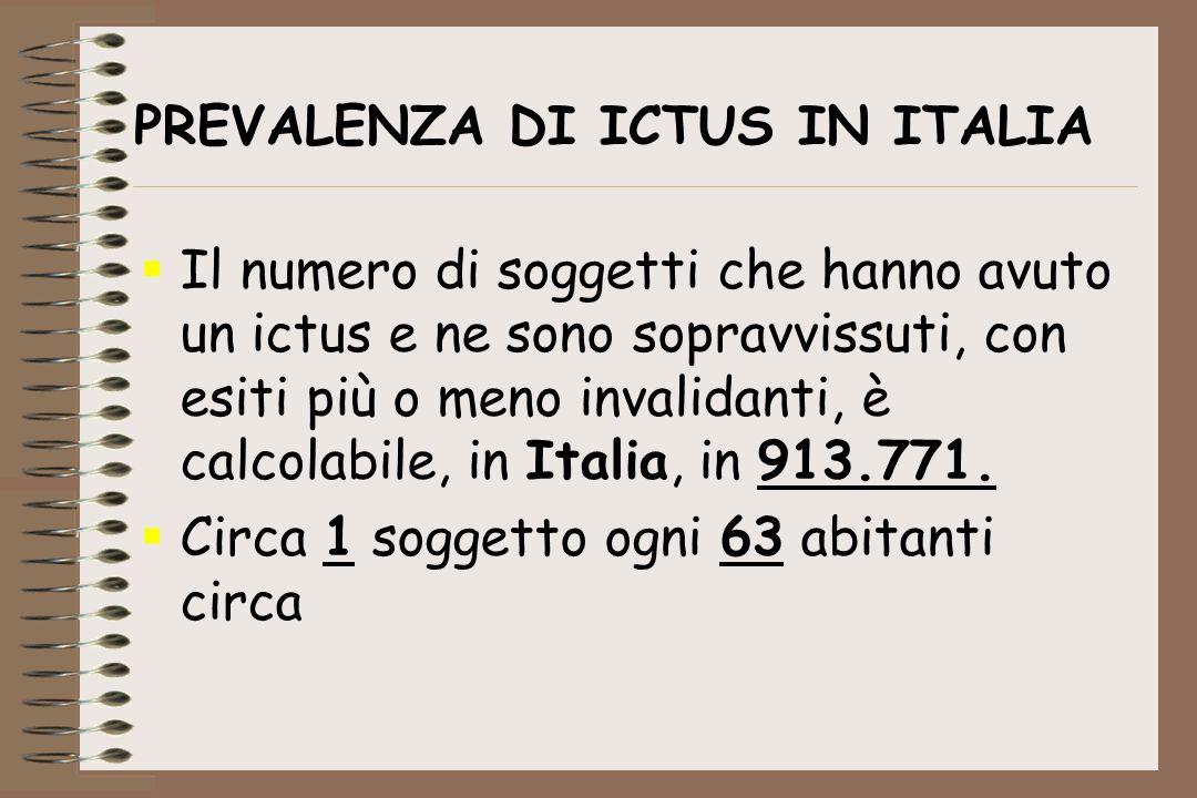 PREVALENZA DI ICTUS IN ITALIA