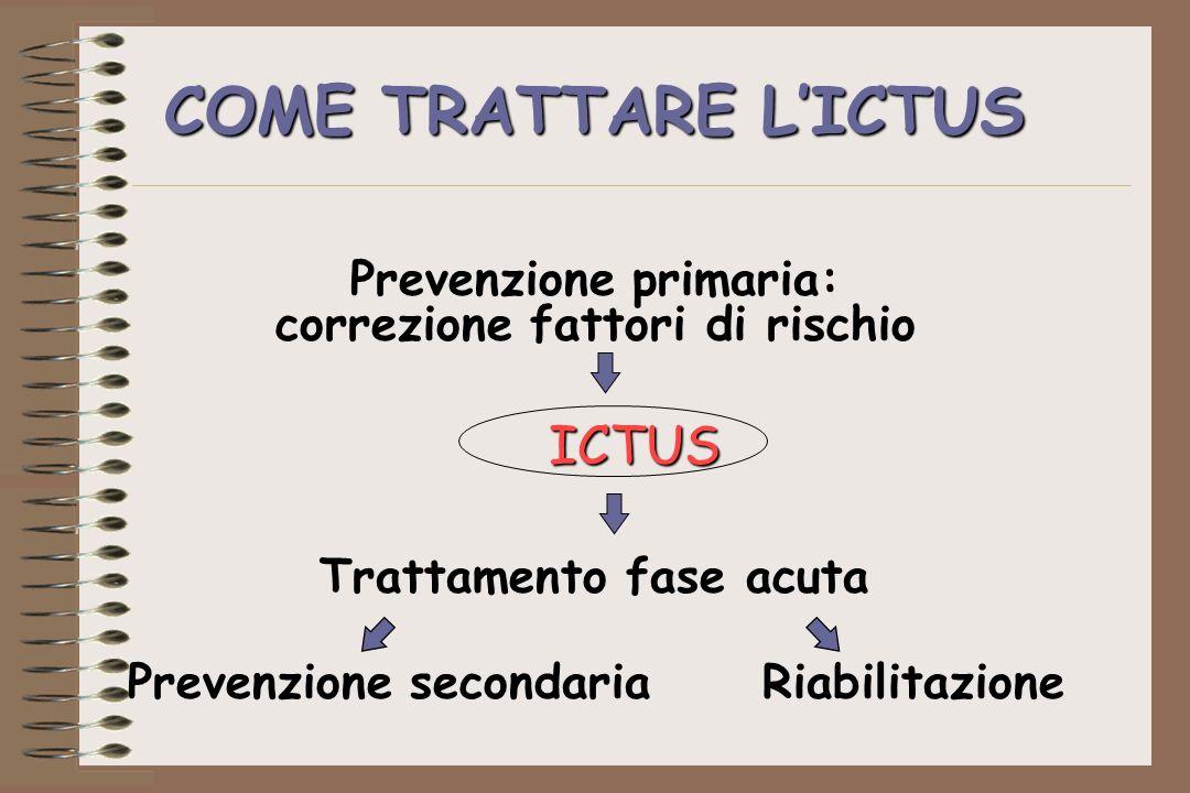 Prevenzione primaria: Prevenzione secondaria Riabilitazione