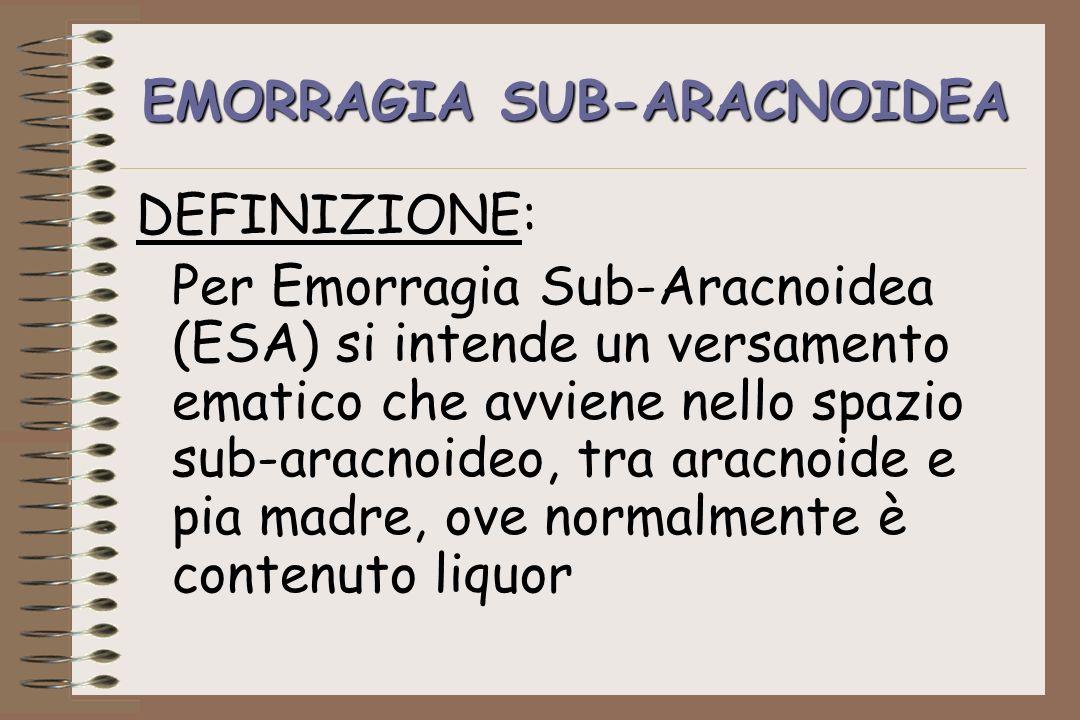 EMORRAGIA SUB-ARACNOIDEA