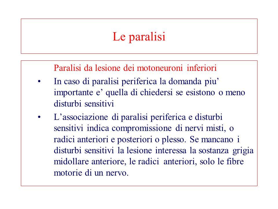 Le paralisi Paralisi da lesione dei motoneuroni inferiori