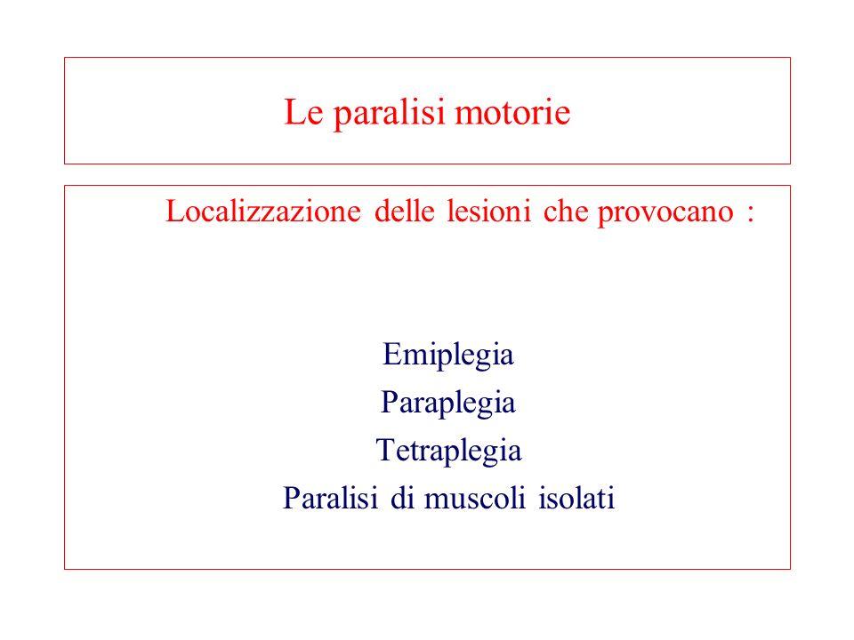 Paralisi di muscoli isolati