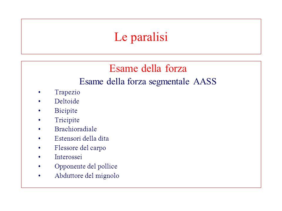 Esame della forza segmentale AASS