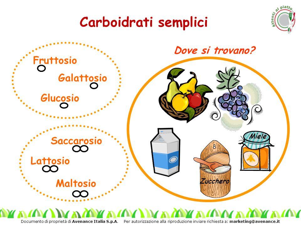 Carboidrati semplici Dove si trovano Fruttosio Galattosio Glucosio