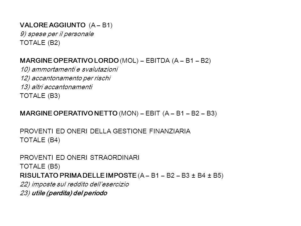 VALORE AGGIUNTO (A – B1) 9) spese per il personale. TOTALE (B2) MARGINE OPERATIVO LORDO (MOL) – EBITDA (A – B1 – B2)