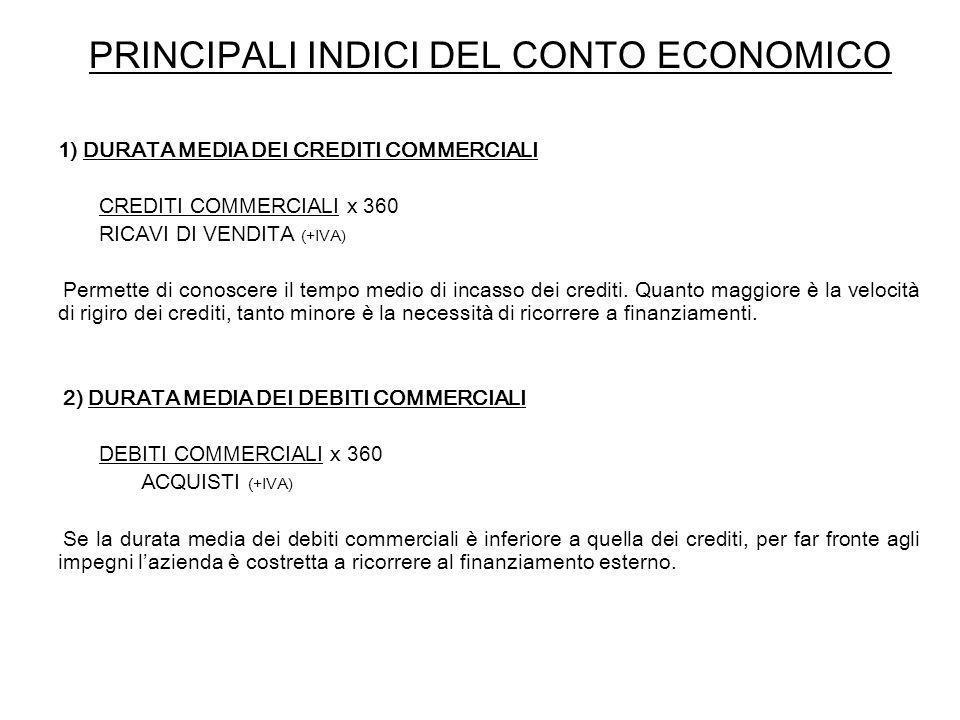 PRINCIPALI INDICI DEL CONTO ECONOMICO