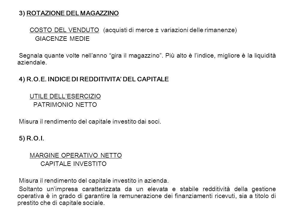 3) ROTAZIONE DEL MAGAZZINO