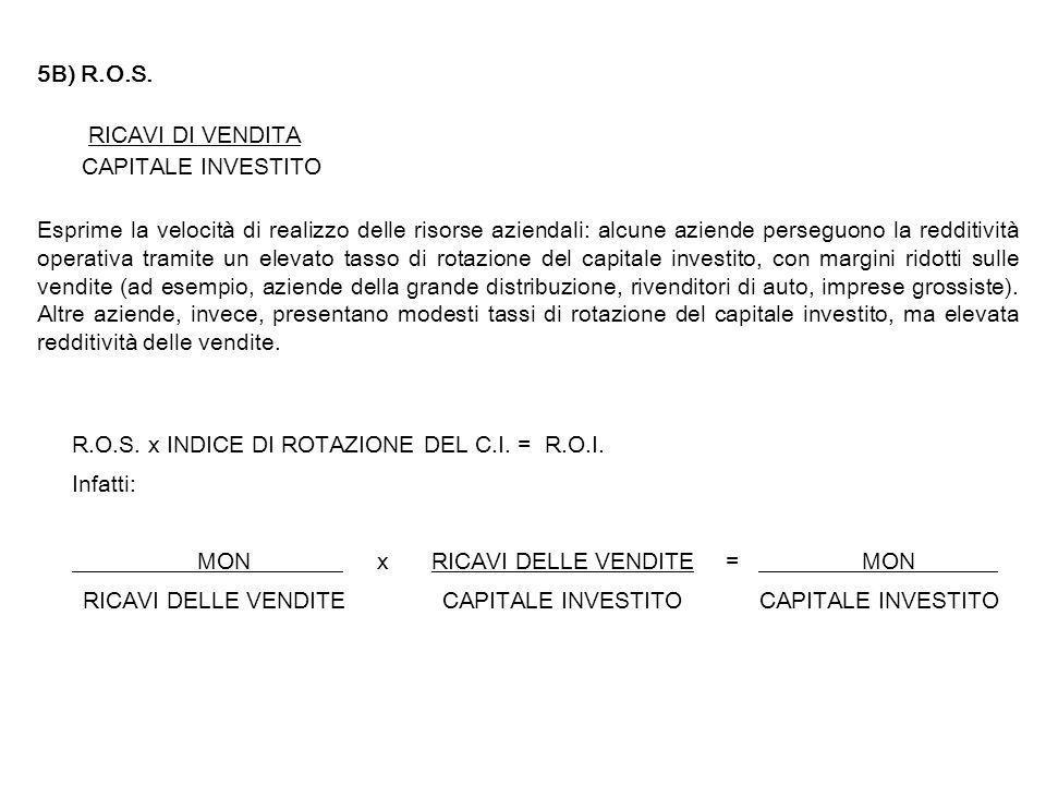 5B) R.O.S. RICAVI DI VENDITA. CAPITALE INVESTITO.