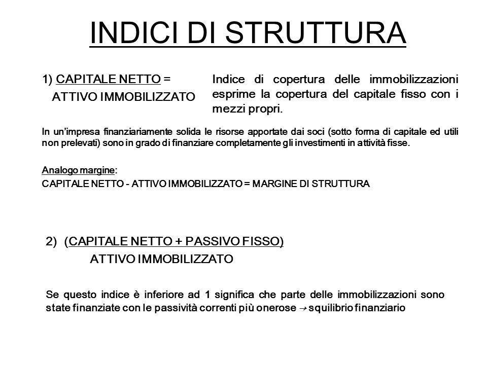 INDICI DI STRUTTURA CAPITALE NETTO = ATTIVO IMMOBILIZZATO