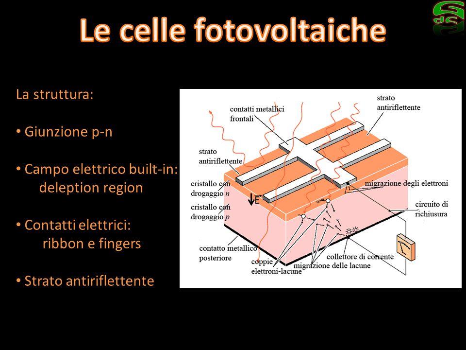 Le celle fotovoltaiche