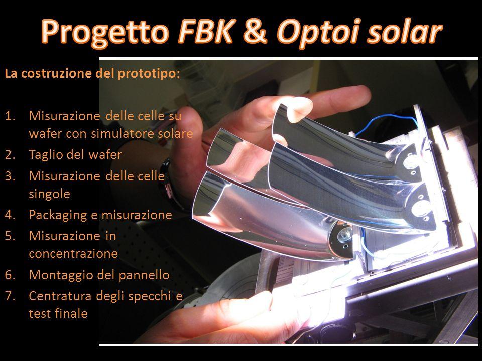 Progetto FBK & Optoi solar