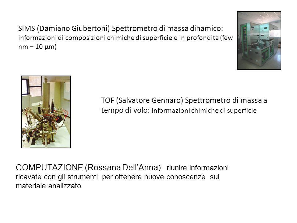SIMS (Damiano Giubertoni) Spettrometro di massa dinamico: informazioni di composizioni chimiche di superficie e in profondità (few nm – 10 μm)