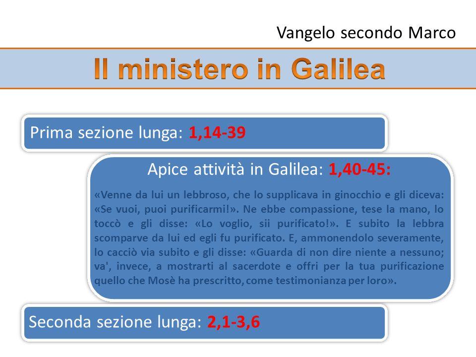 Il ministero in Galilea