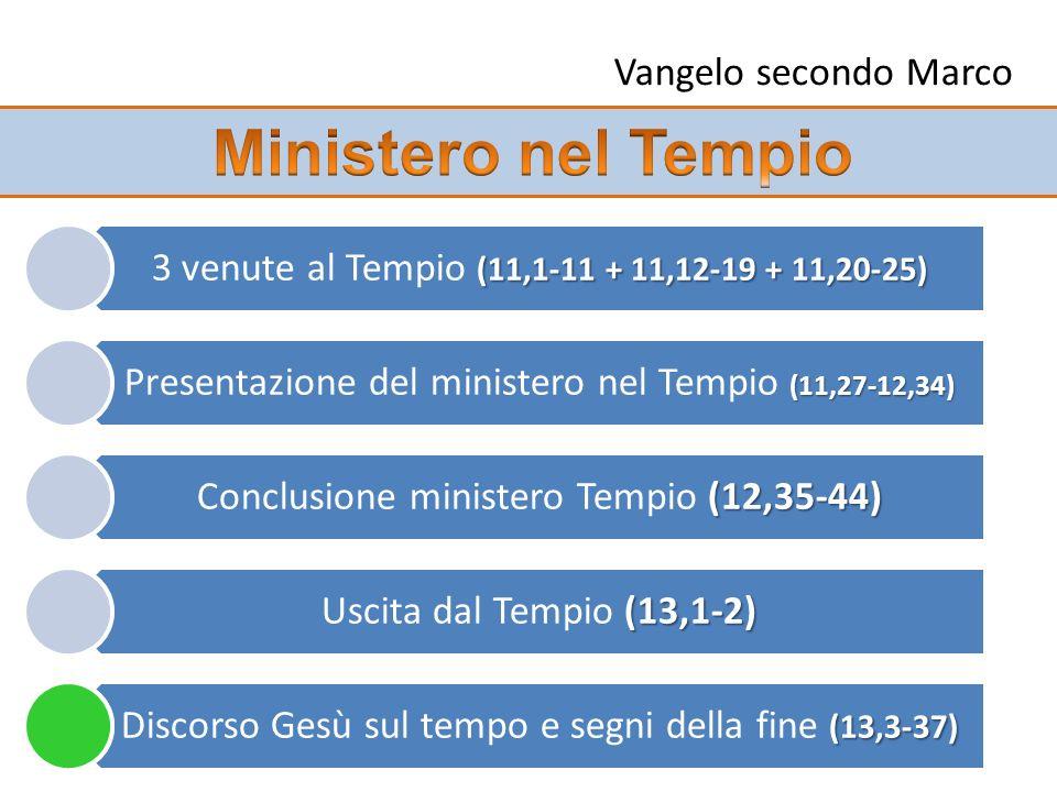Ministero nel Tempio Vangelo secondo Marco