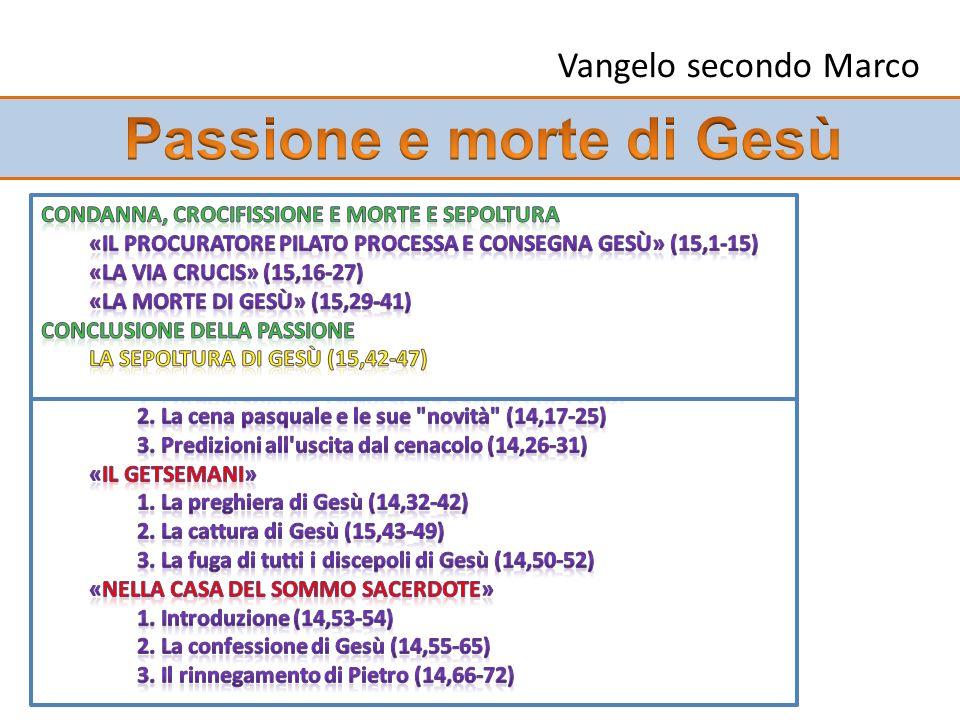 Passione e morte di Gesù
