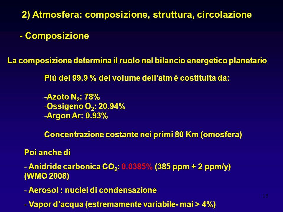 2) Atmosfera: composizione, struttura, circolazione
