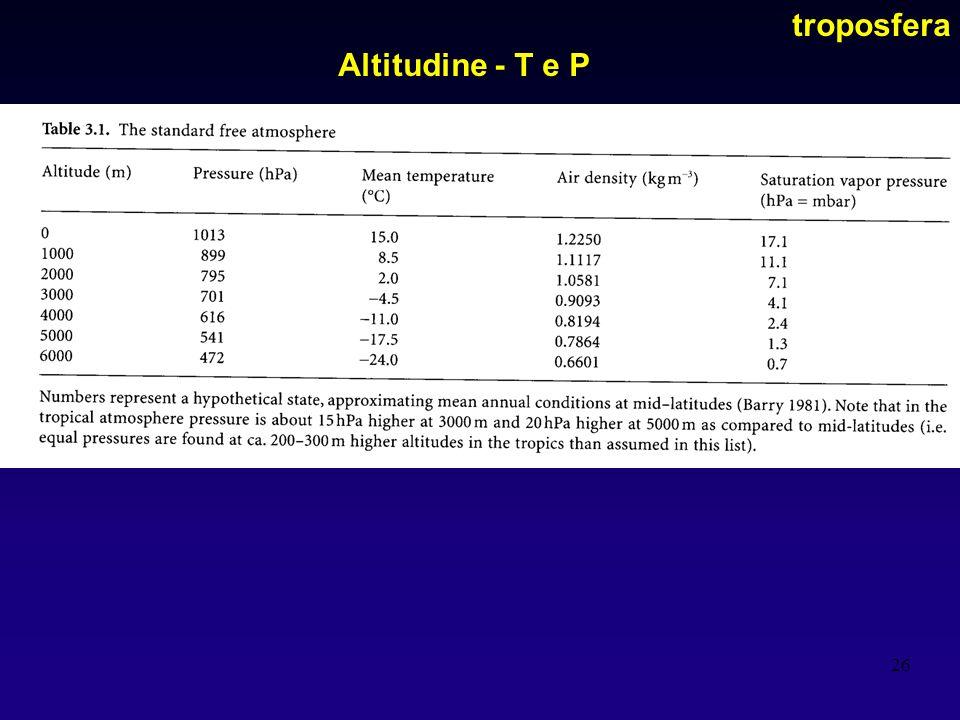 troposfera Altitudine - T e P
