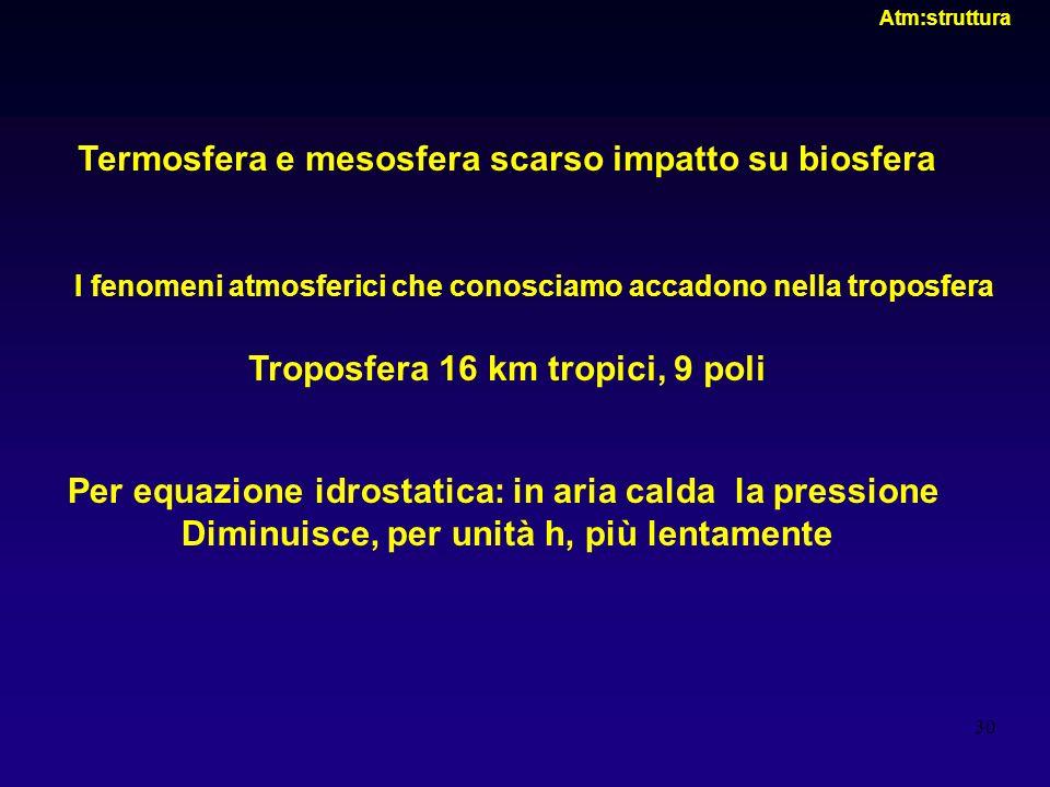 Termosfera e mesosfera scarso impatto su biosfera