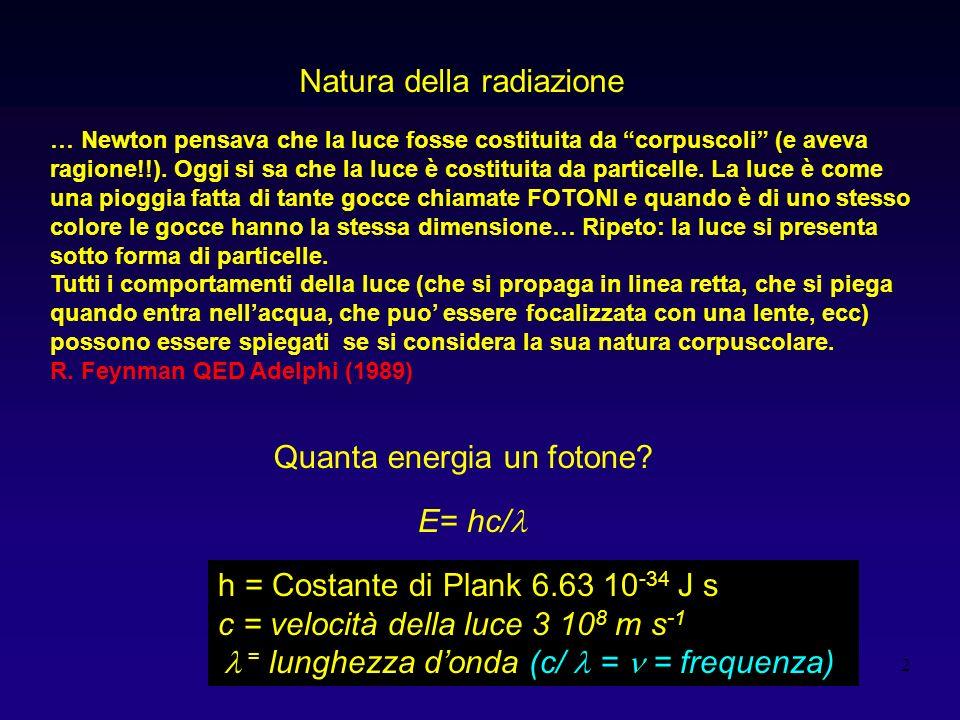 Natura della radiazione