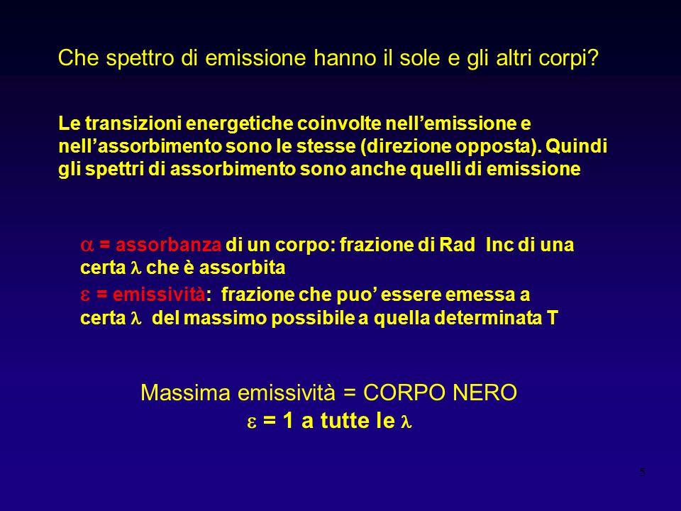 Massima emissività = CORPO NERO