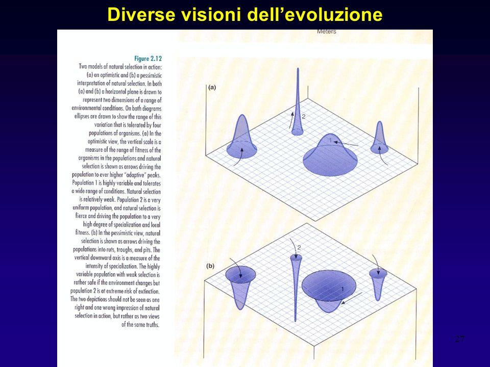Diverse visioni dell'evoluzione