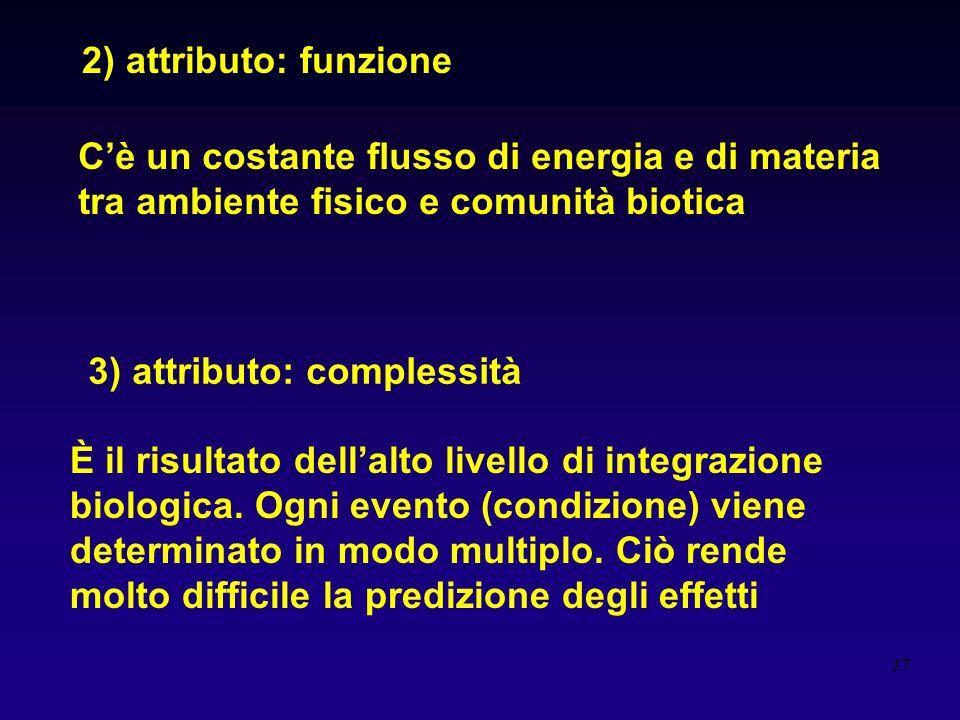 2) attributo: funzione C'è un costante flusso di energia e di materia. tra ambiente fisico e comunità biotica.