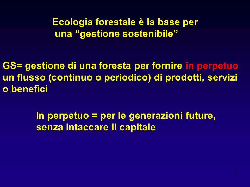 Ecologia forestale è la base per