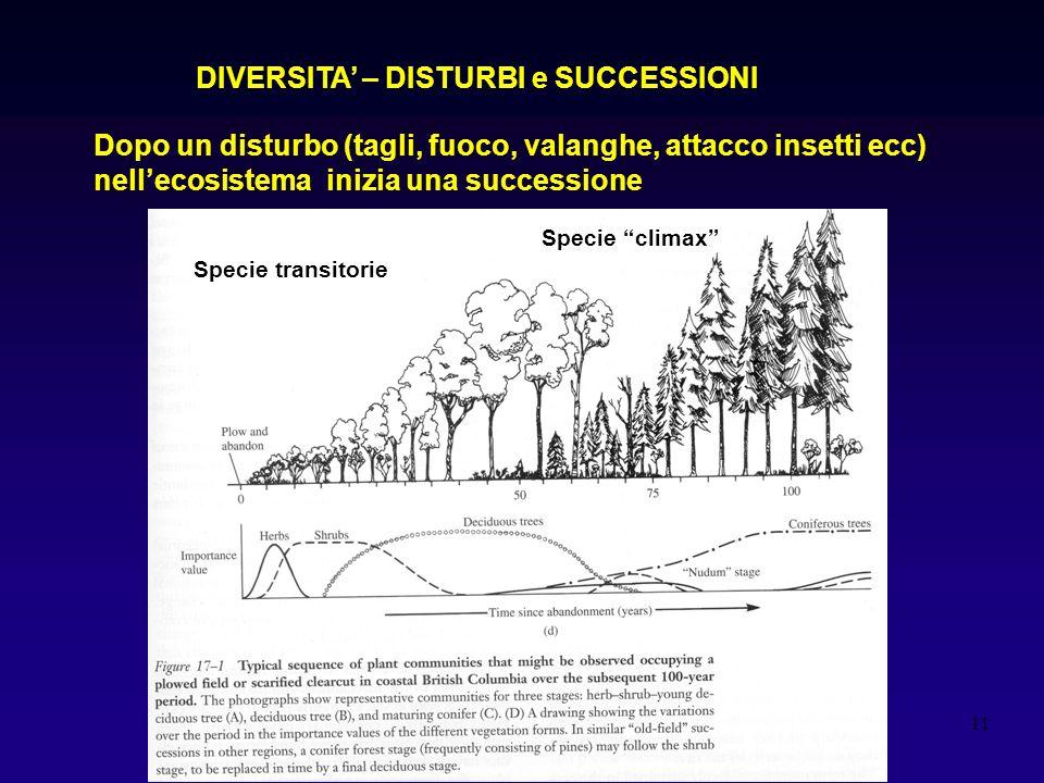 DIVERSITA' – DISTURBI e SUCCESSIONI