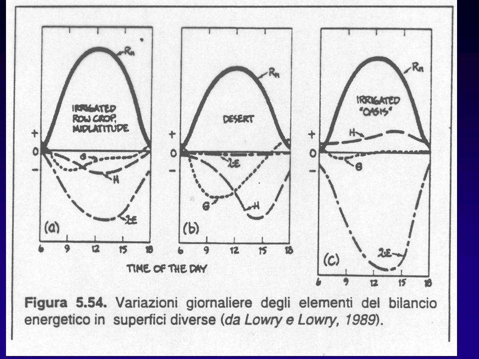 Fig. 5,54 lucidi