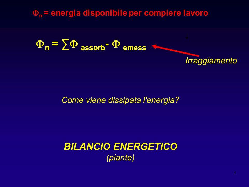 n = ∑ assorb-  emess BILANCIO ENERGETICO