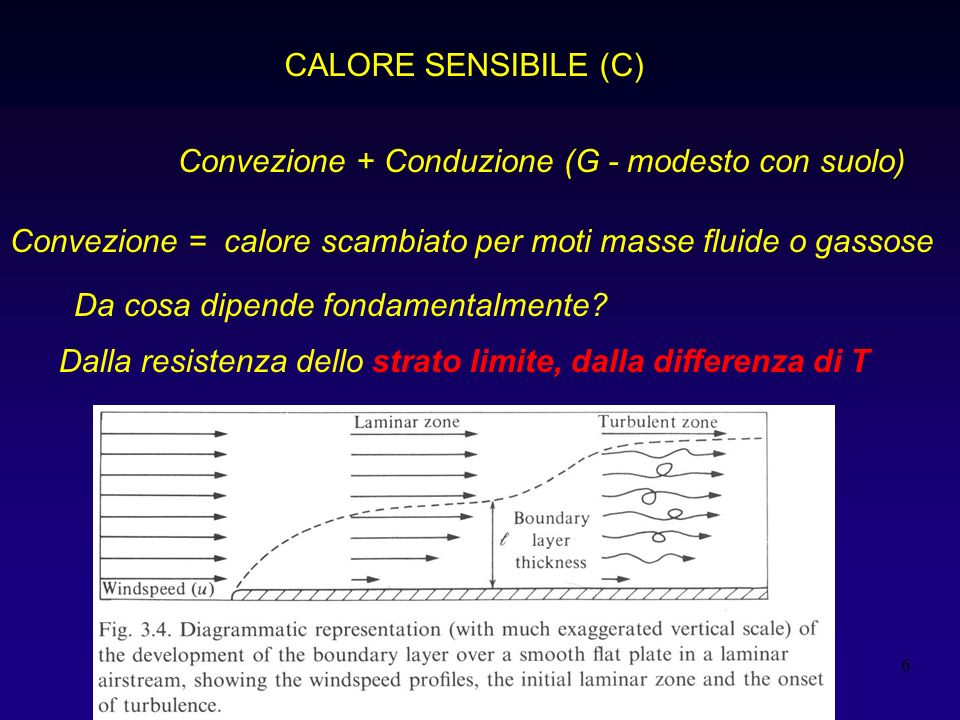 CALORE SENSIBILE (C) Convezione + Conduzione (G - modesto con suolo) Convezione = calore scambiato per moti masse fluide o gassose.