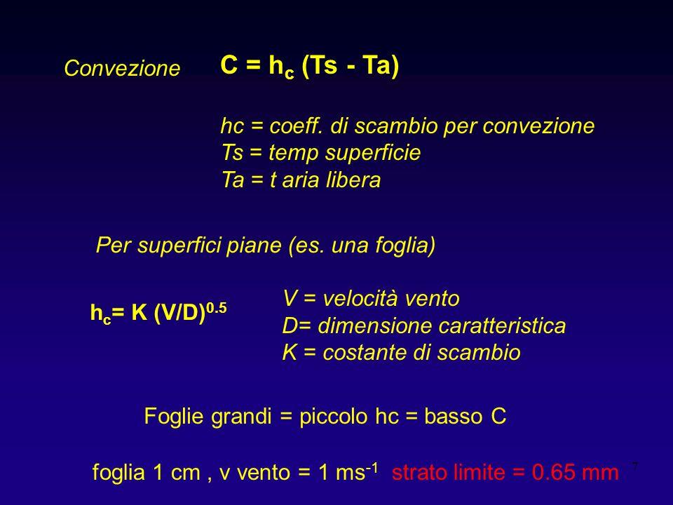 C = hc (Ts - Ta) Convezione hc = coeff. di scambio per convezione
