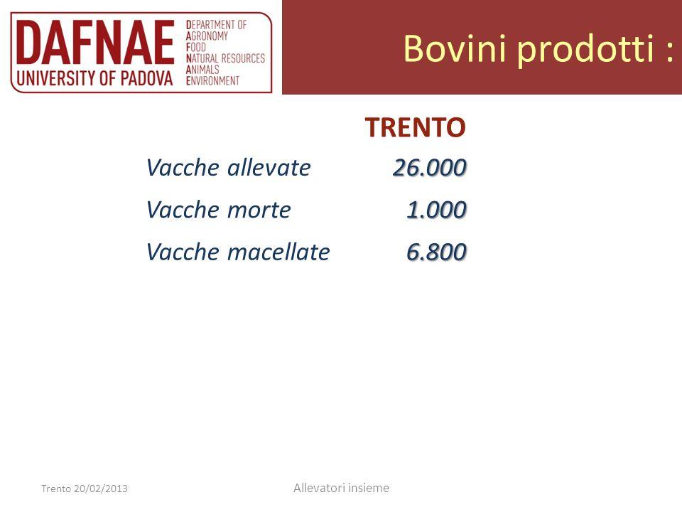 Bovini prodotti : TRENTO Vacche allevate 26.000 Vacche morte 1.000