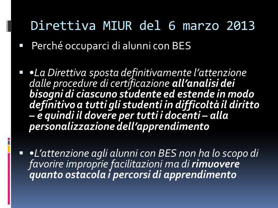 Direttiva MIUR del 6 marzo 2013