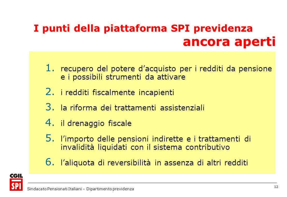 I punti della piattaforma SPI previdenza ancora aperti