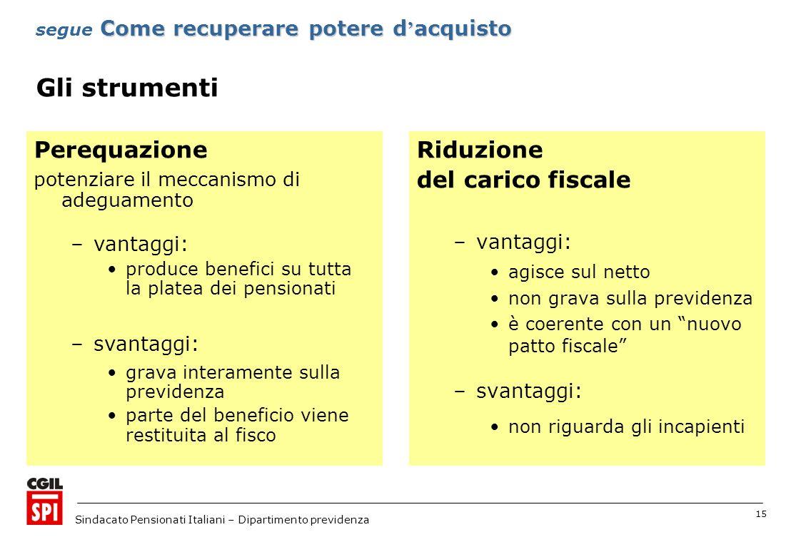 Gli strumenti Perequazione Riduzione del carico fiscale vantaggi: