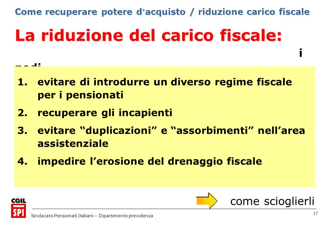 La riduzione del carico fiscale: i nodi