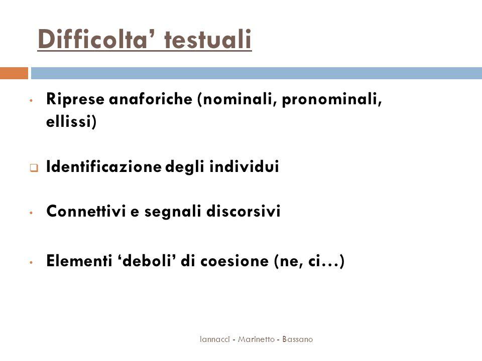 Difficolta' testuali Riprese anaforiche (nominali, pronominali, ellissi) Identificazione degli individui.
