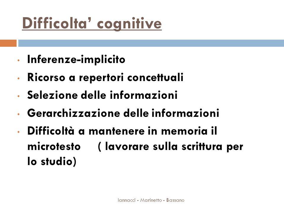 Difficolta' cognitive