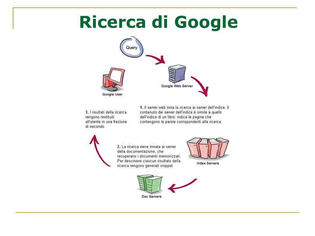 Ricerca di Google 58