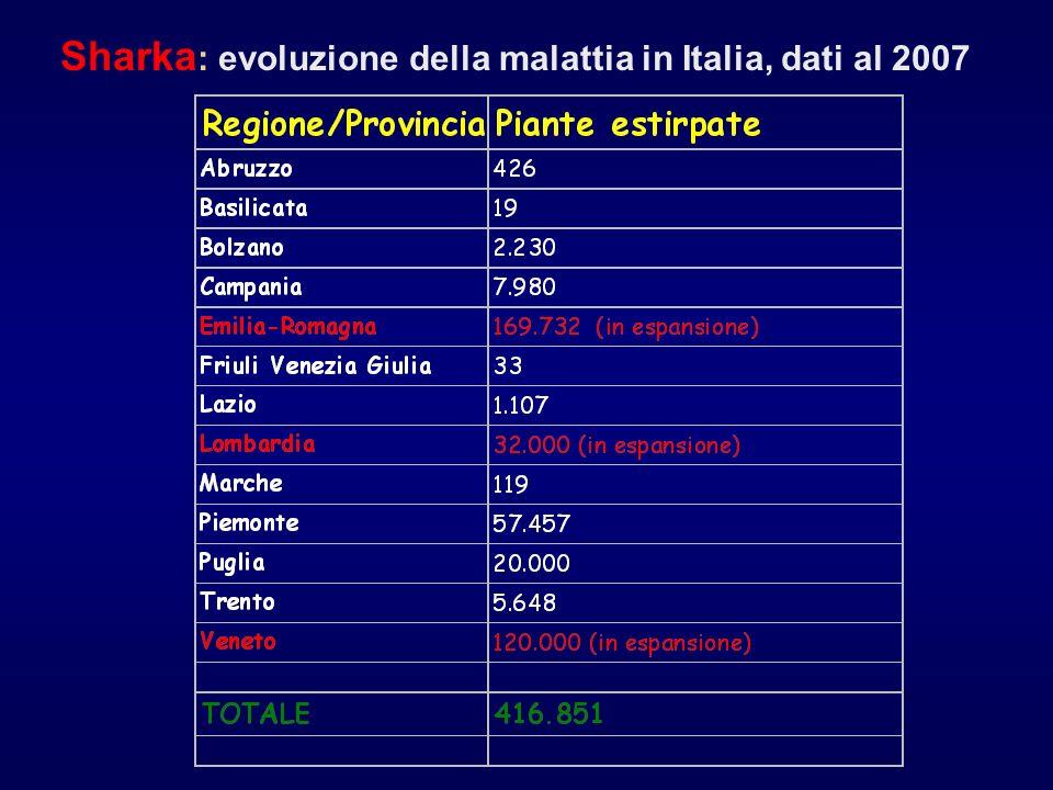 Sharka: evoluzione della malattia in Italia, dati al 2007