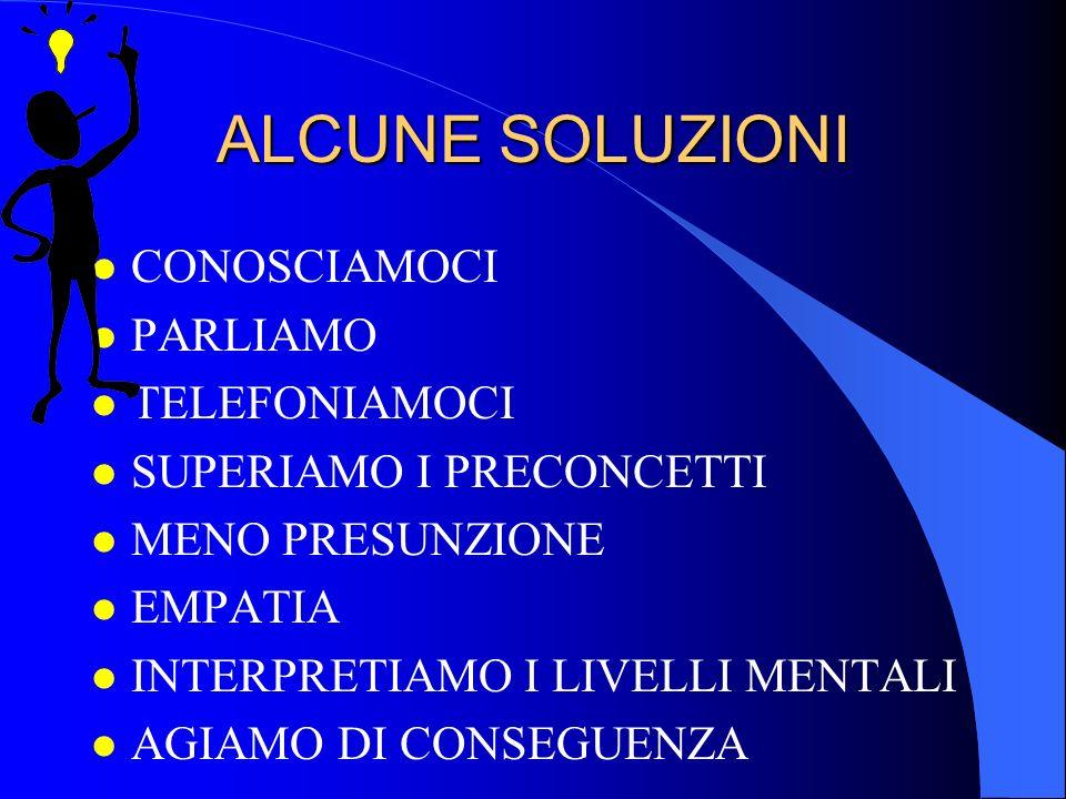 ALCUNE SOLUZIONI CONOSCIAMOCI PARLIAMO TELEFONIAMOCI