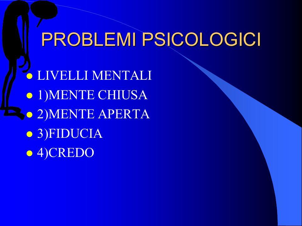 PROBLEMI PSICOLOGICI LIVELLI MENTALI 1)MENTE CHIUSA 2)MENTE APERTA