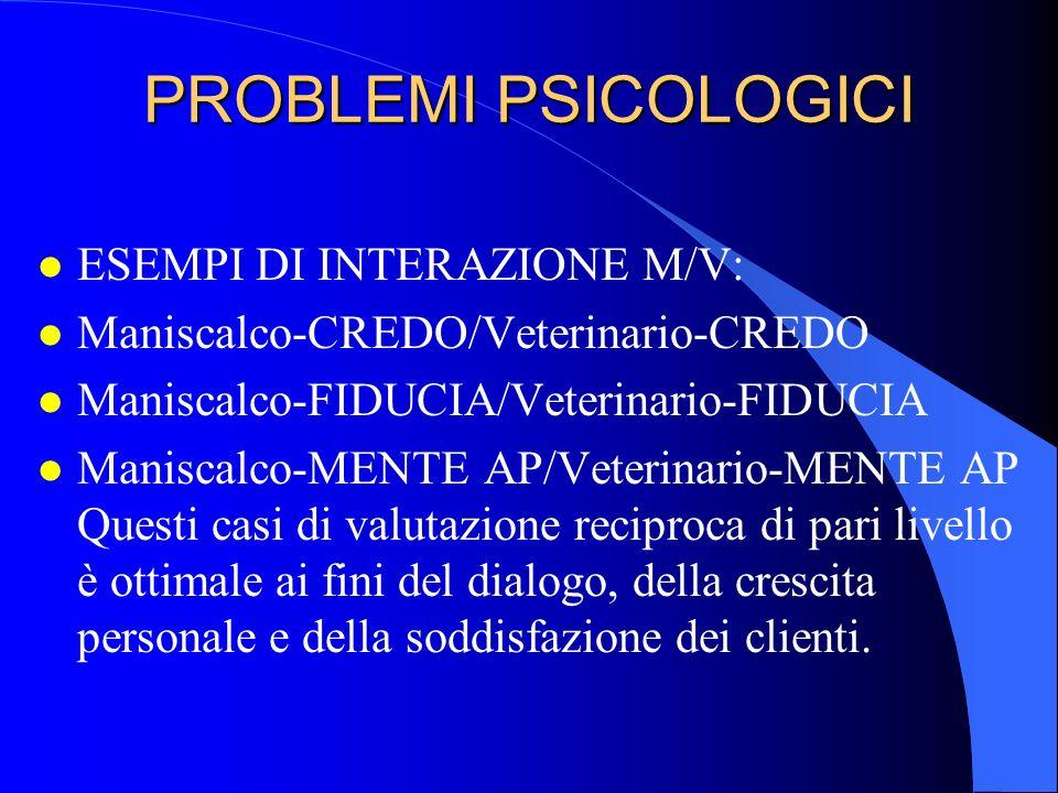 PROBLEMI PSICOLOGICI ESEMPI DI INTERAZIONE M/V: