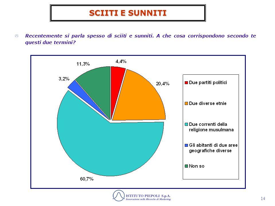 SCIITI E SUNNITI Recentemente si parla spesso di sciiti e sunniti.