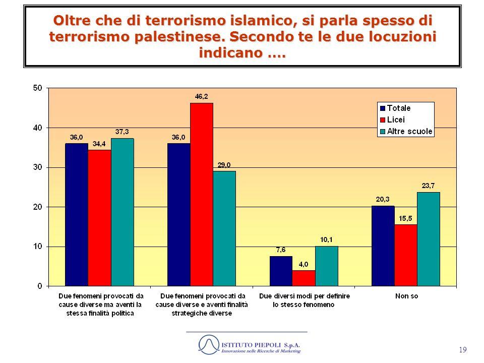 Oltre che di terrorismo islamico, si parla spesso di terrorismo palestinese.