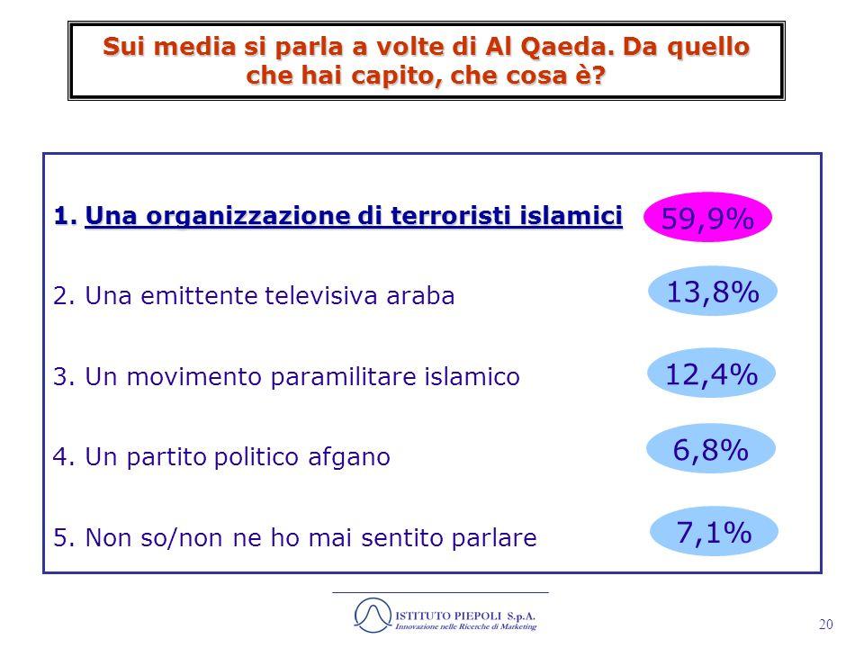 Sui media si parla a volte di Al Qaeda